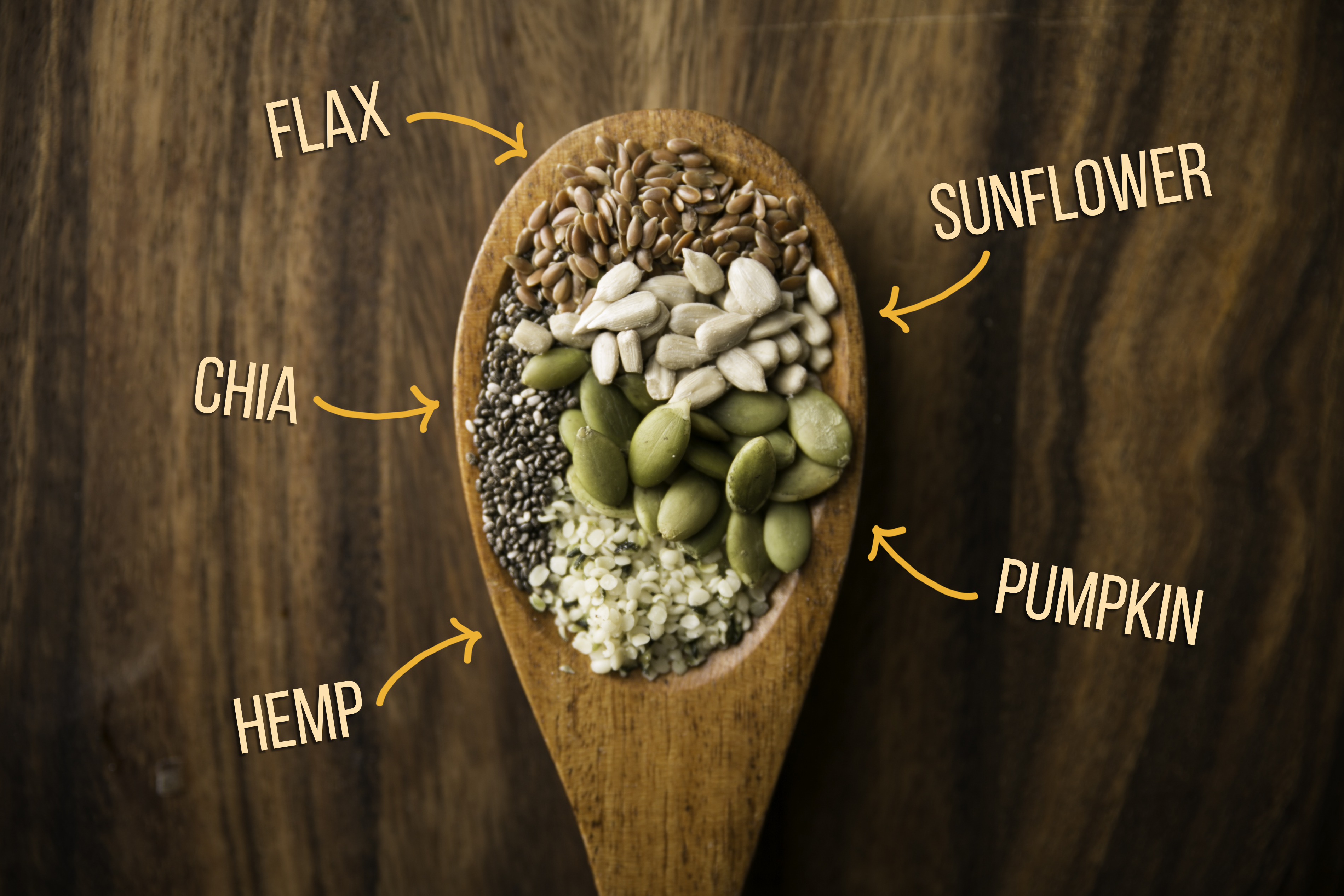 types of healthy nuts and seeds