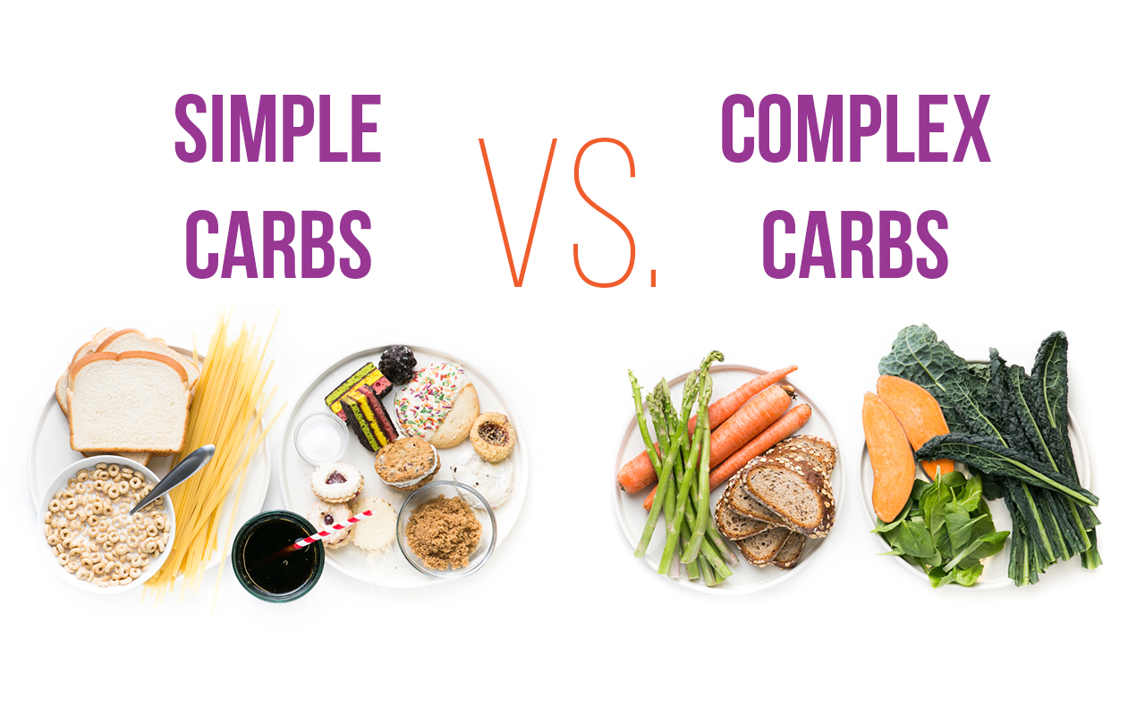 Image result for simple vs complex carbohydrates